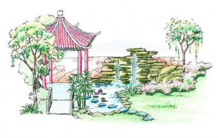 天朗场地|景观设计之标志资讯的竖向设计公园原则园林施工图设计图纸图片